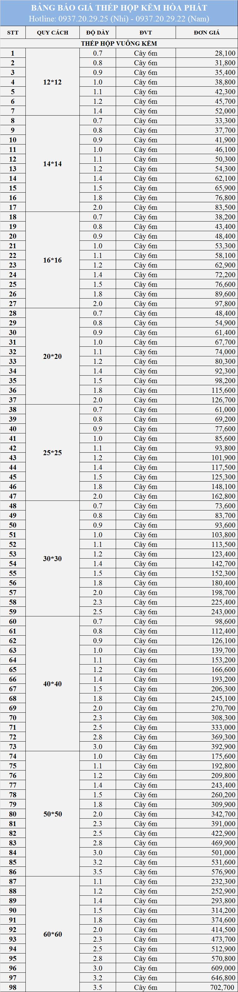 Giá thép hộp mạ kẽm Hòa Phát